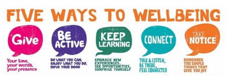 Wellbeing 5 WAYS.png